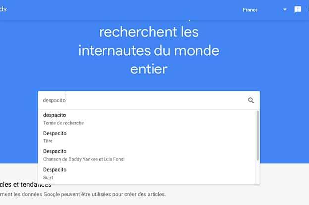 google-trend