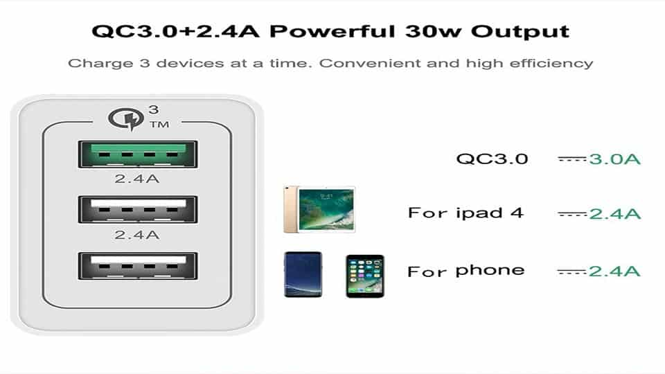 Spedcrd 3 Ports Quick Charger QC 3.0 30W USB Fast Charger - WHITE