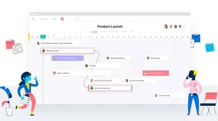 Asana : outil de gestion de projet collaboratif