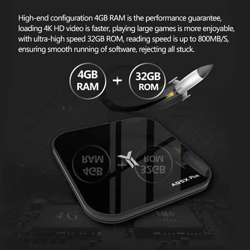 A95X PLUS Amlogic S905Y2 Android 8.1 KODI 18.0 4GB/32GB